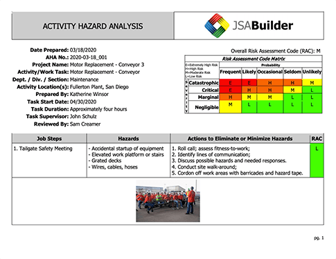 Job Safety Analysis JSABuilder – Hazard Analysis Worksheet